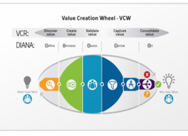 Value Creation Wheel Master Class in AUBG Turns Into Huge Success