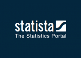 Free Trial Access to STATISTA