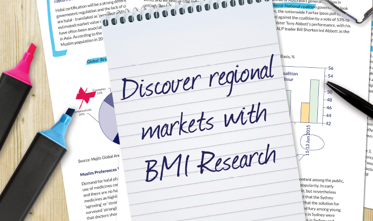 Free Trial Access to BMI Research Online